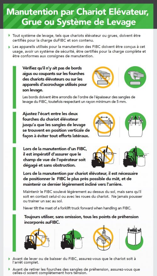 Safe Handling Poster - French